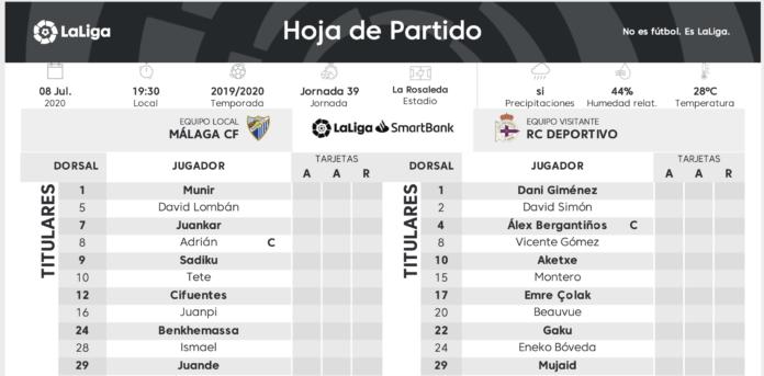 Alineaciones del Málaga - Dépor