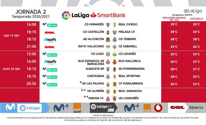 horario Castellón Málaga