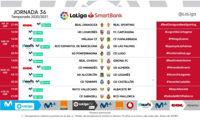 horario jornada 36 Málaga-Fuenlabrada